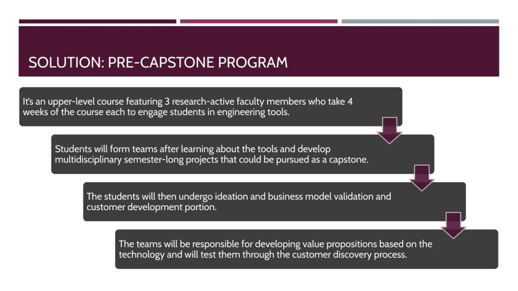 Pre-Capstone Program 2020 6